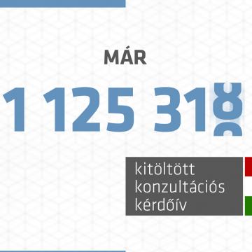 Dömötör: Már egymillió fölött a konzultációs kérdőívet kitöltők száma
