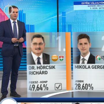 Választás 2018 – Egyéni részeredmények – Országos Egyéni Választó Kerület – Borsod-Abaúj-Zemplén megye