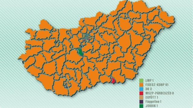 Végleges eredmény: mind az öt kerületünkben a Fidesz-KDNP nyert