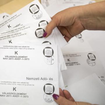 Levelet küld az adóhivatal