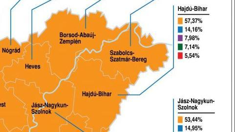 EP-választás - Eredmények városonként - Hajdú-Bihar megye