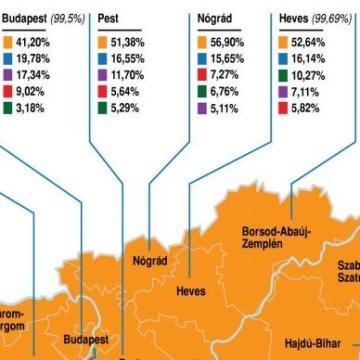 EP-választás - Eredmények városonként - Heves megye