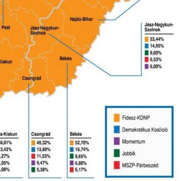 EP-választás - Eredmények városonként - Jász-Nagykun-Szolnok megye