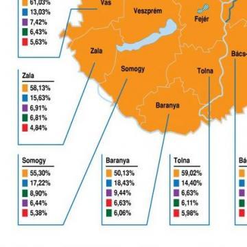 EP-választás - Eredmények városonként - Somogy megye