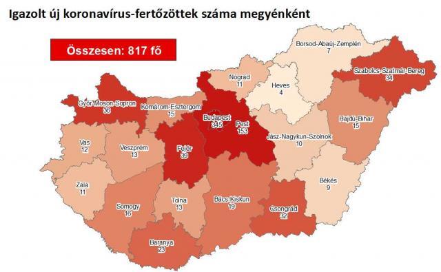 Így alakult a koronavírus-fertőzöttek száma a megyében keddre