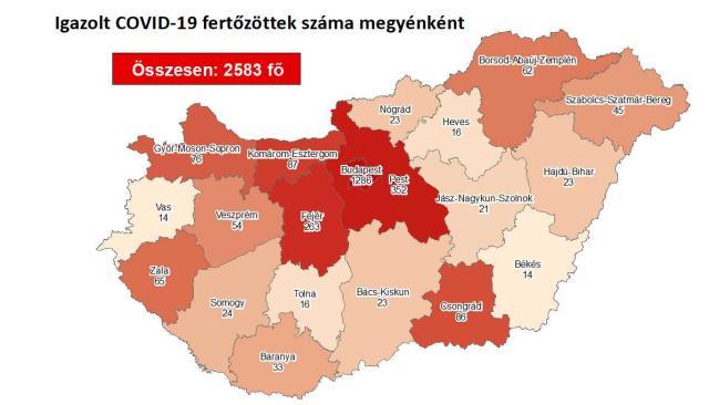 Így változott a fertőzöttek száma Komárom-Esztergom megyében hétfőre