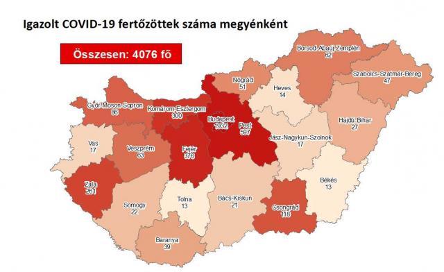 1028-ra változott az aktív fertőzöttek száma Magyarországon