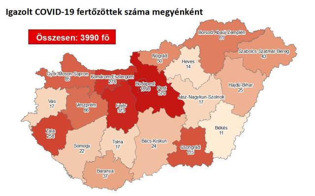 1166-ra csökkent az aktív fertőzöttek száma