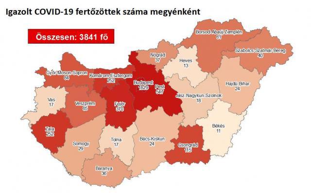 1300 főre csökkent az aktív fertőzöttek száma
