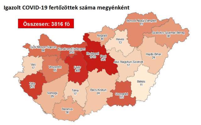 1311-re csökkent az aktív fertőzöttek száma