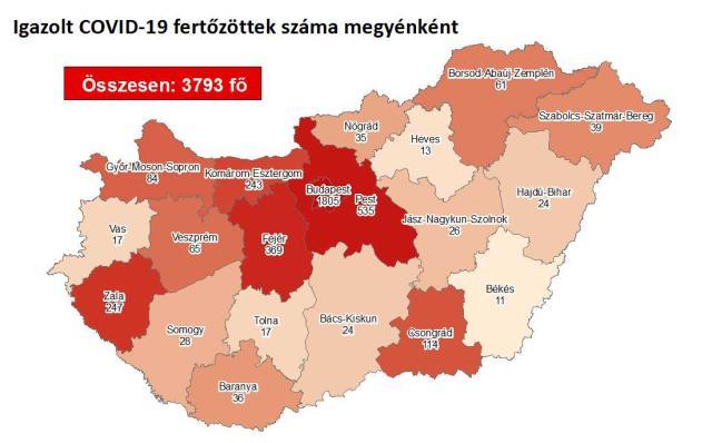 1432-re csökkent az aktív koronavírus-fertőzöttek száma