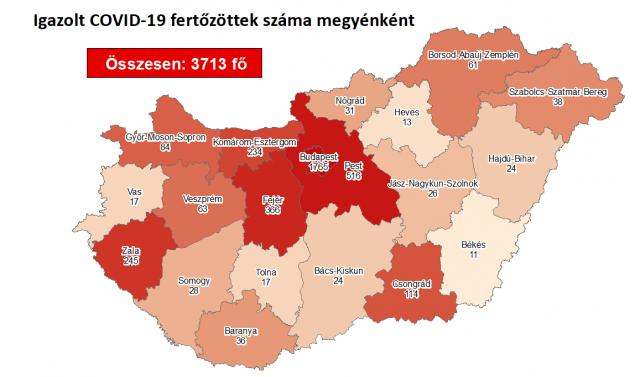 1576 főre csökkent az aktív fertőzöttek száma