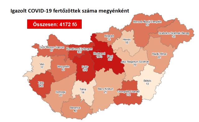 832-re csökkent az aktív fertőzöttek száma