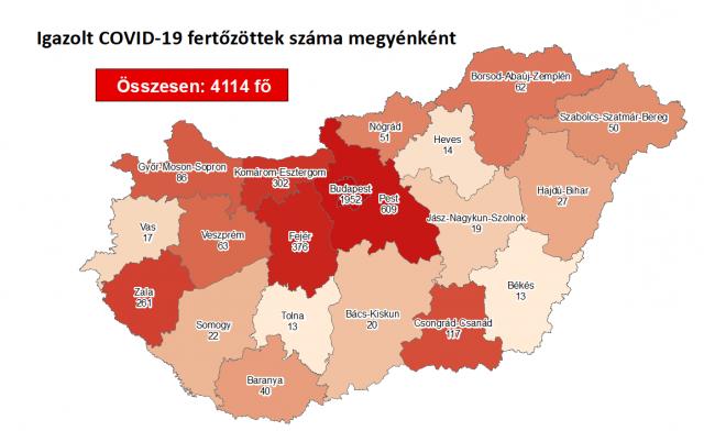 920-ra csökkent az aktív fertőzöttek száma