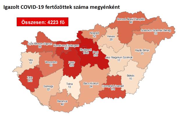 Hárommal nőtt a fertőzöttek száma Magyarországon