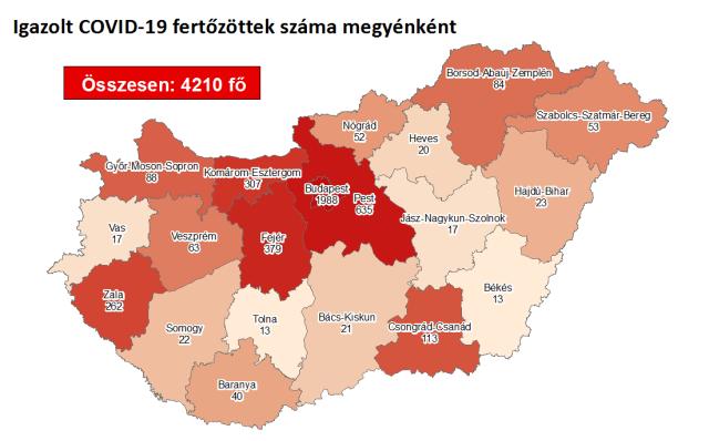 Negyedik napja nincs halálos áldozata a koronavírusnak Magyarországon