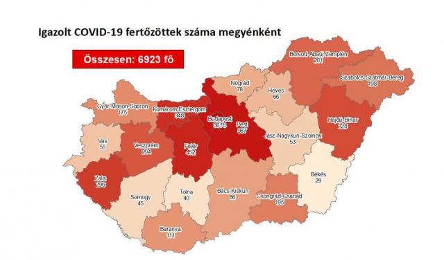 Tovább emelkedett a fertőzöttek száma Magyarországon