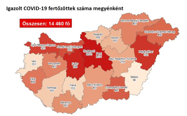 Hullámzó az új fertőzöttek száma az országban