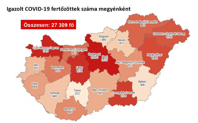 Húszezer fölé emelkedett az aktív fertőzöttek száma Magyarországon