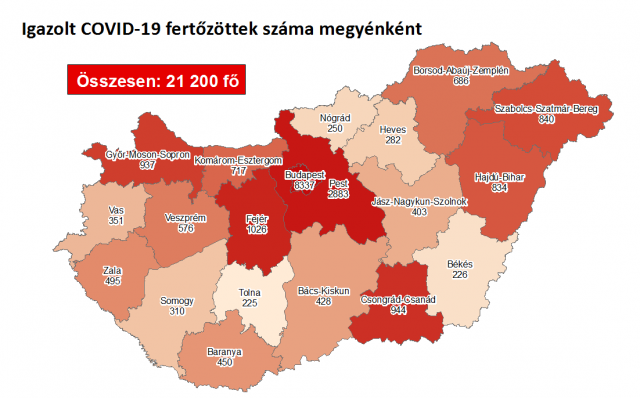 Újabb 750 fertőzöttet azonosítottak Magyarországon