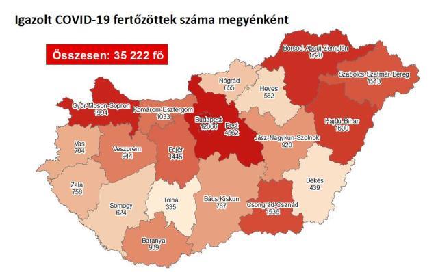 Ezer fölött az új napi koronavírus-fertőzések száma Magyarországon