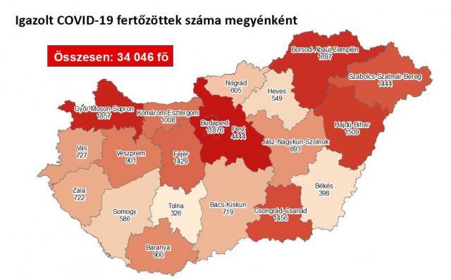 Hasonló ütemben nő a fertőzöttek száma az országban