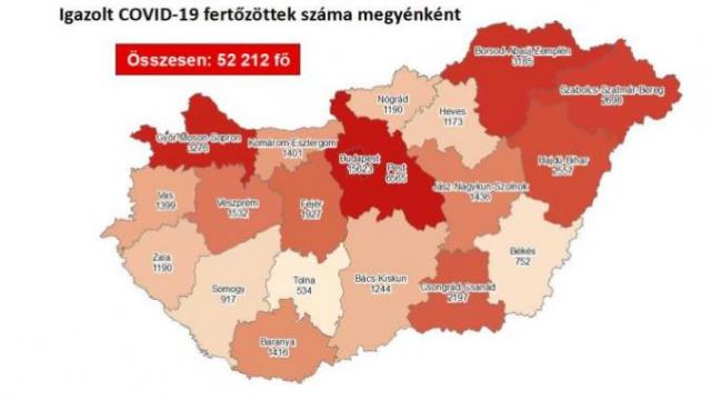 Kétezer felett az új fertőzöttek száma hazánkban