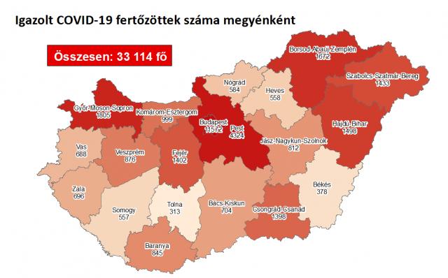 Több mint nyolcszáz új fertőzött, kilencezer fölött a gyógyultak száma Magyarországon