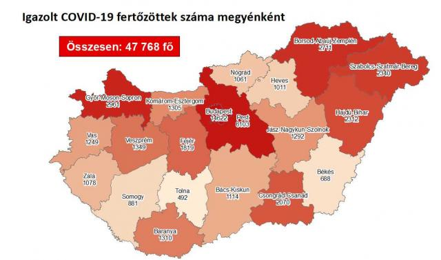 Változatlan intenzitású az új fertőzöttek számának emelkedése Magyarországon