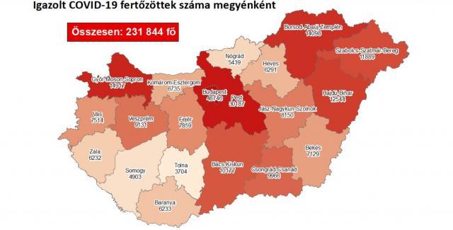 Hatezer felett az új fertőzöttek száma hazánkban